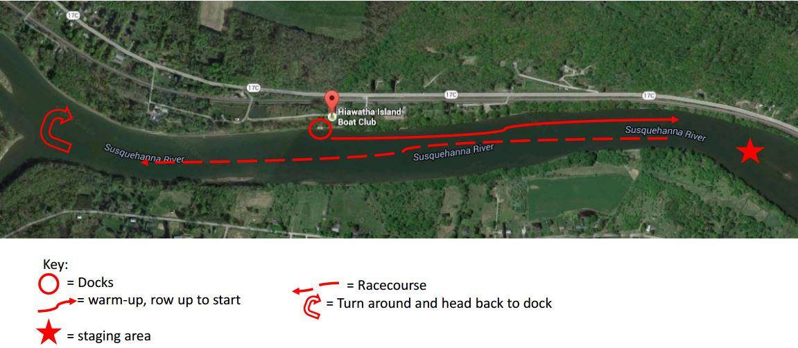 Racecourse Map
