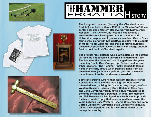 The Hammer Ergatta